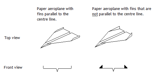 Paper Aeroplanes, Fins and Drag 1