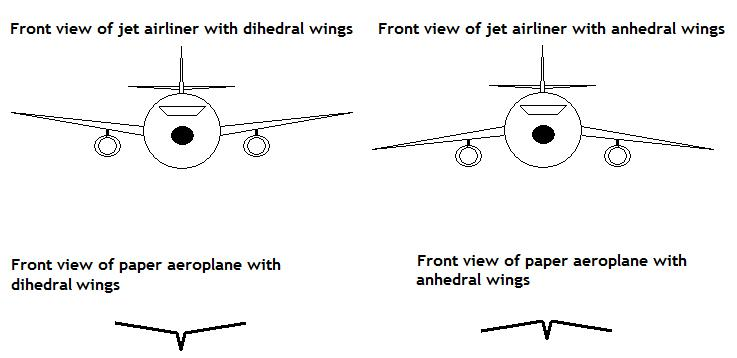 Dihedral Vs Anhedral Wings